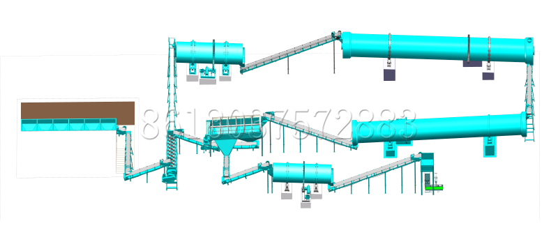 Compound Fertilizer Production Line