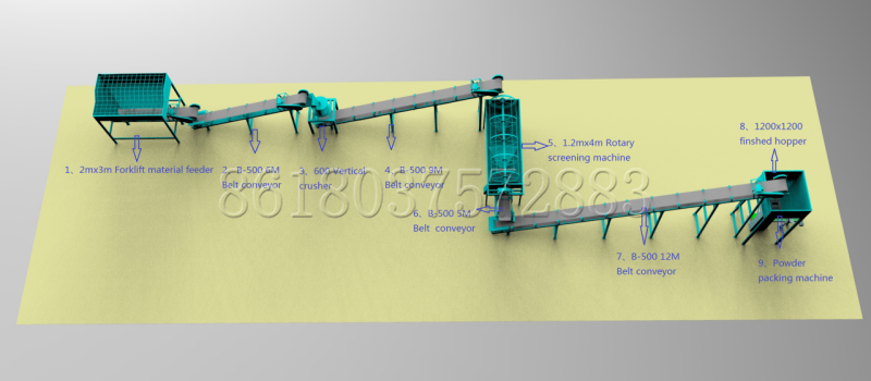 organic fertilizer plant design for our Indian customer