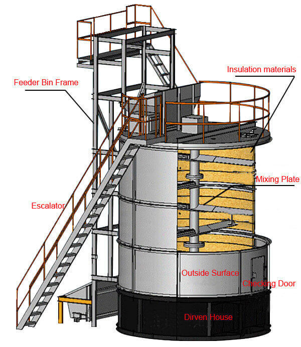 Structure of Fertilizer Fermentation Tank